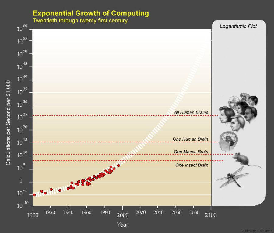 futur intelligence artificielle
