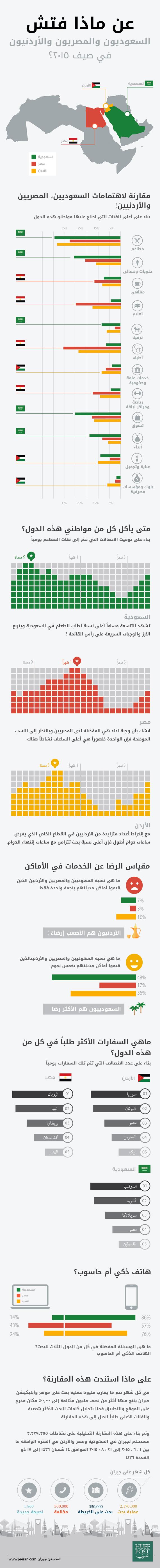 jeeran infographic