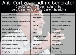 The Anti-Corbyn Headline Generator
