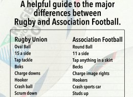 Rugby Vs. Football: The Facts