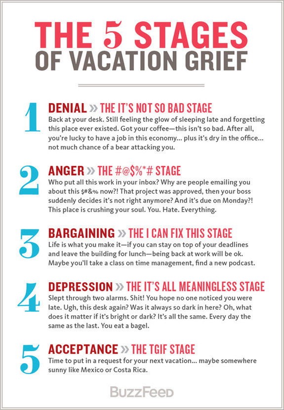 The 5 Stages Of Vacation Grief PICTURE