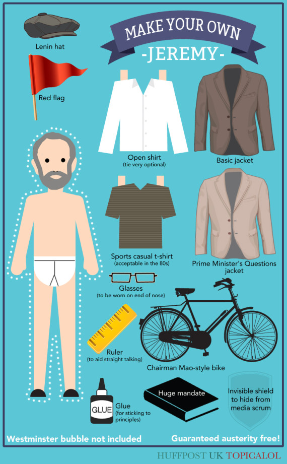 Make Your Own Jeremy Corbyn Cut-Out Doll (Accessories Included) O-JEREMY-CORBYN-ACTION-FIGURE-DOLL-MAKE-YOUR-OWN-570