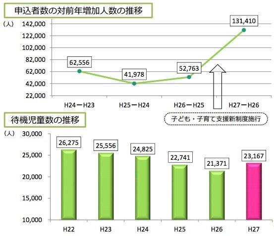 japan nursery schools