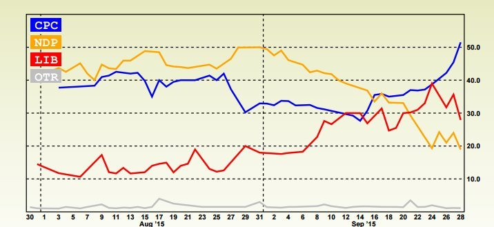 prediction market plurality