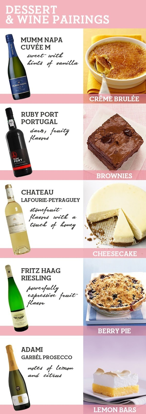these 16 charts will help you pull off the perfect dinner