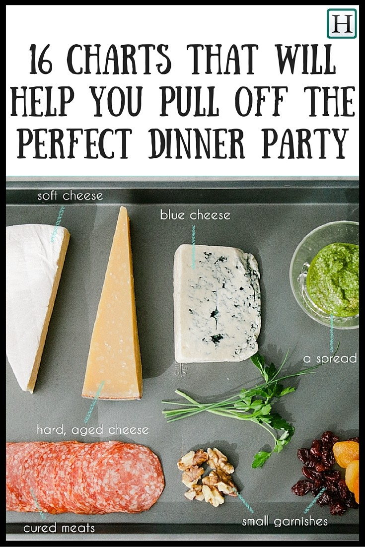 16 dinner party charts