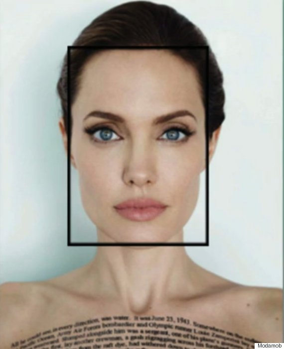 face shape video