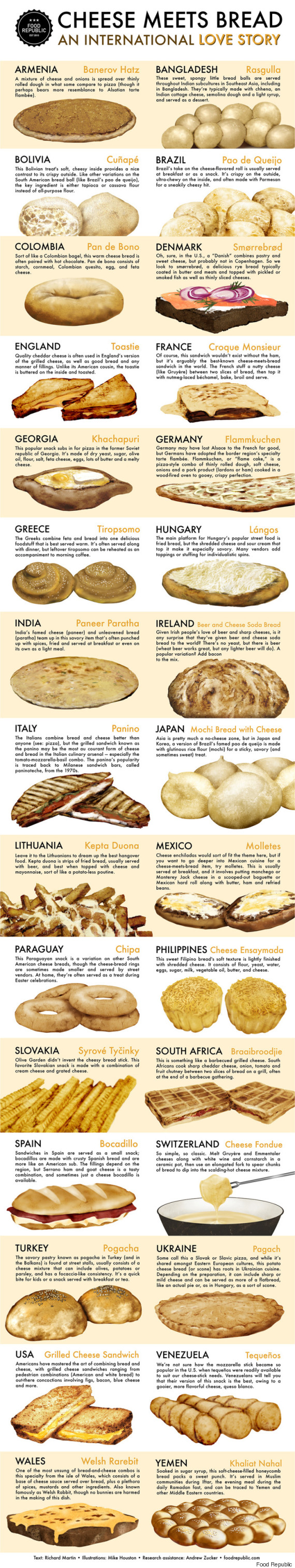cheese and bread dishes