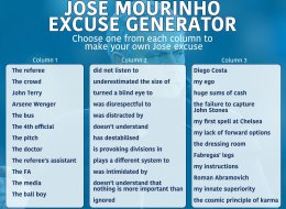 The Jose Mourinho Excuse Generator
