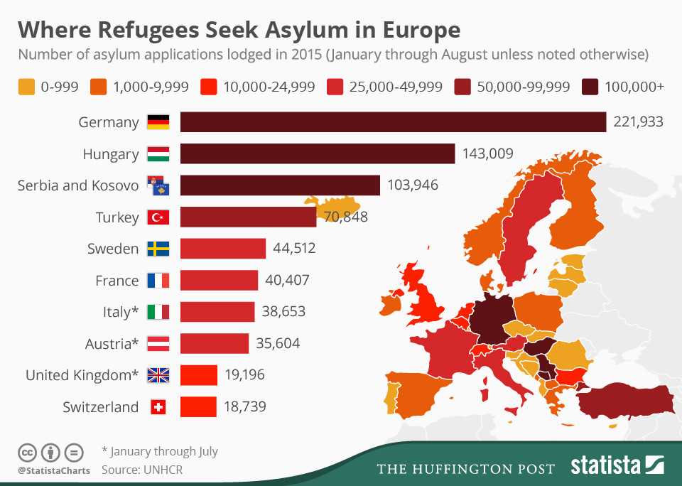 Refugee Crisis In Europe Explained Through Infographics Laying ...