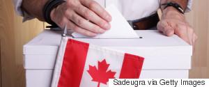 CANADA BALLOT BOX