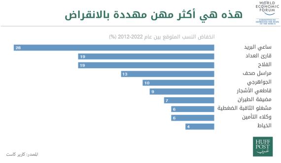 jobs infograph