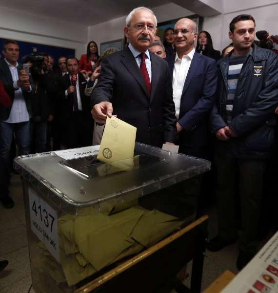 turkey election