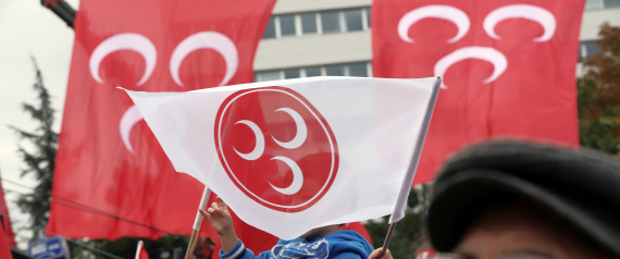 TURKISH NATIONALIST MOVEMENT PARTY