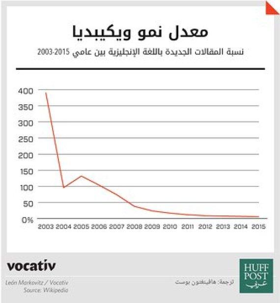 vocativ 1