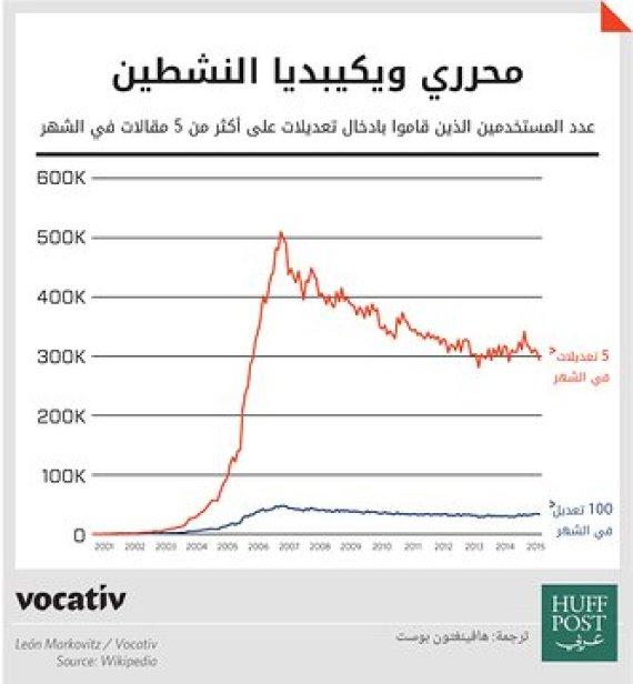 vocativ 2