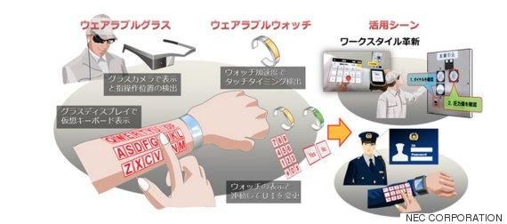 arm keyboard