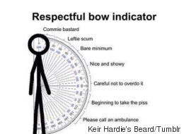 A Guide To Respectful Bowing (Pay Attention, Jeremy)