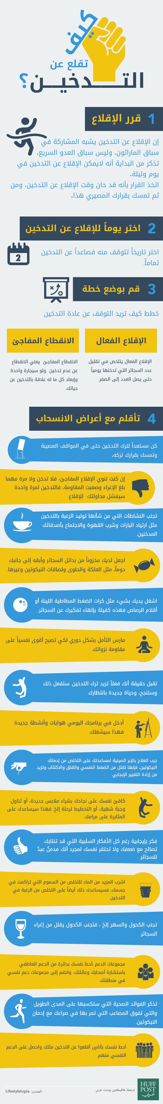 quit smoking infograph