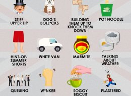 REVEALED: The New British Emojis
