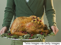 Why is it called Thanksgiving?