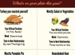 What Your Thanksgiving Food Of Choice Says About Your Divorce