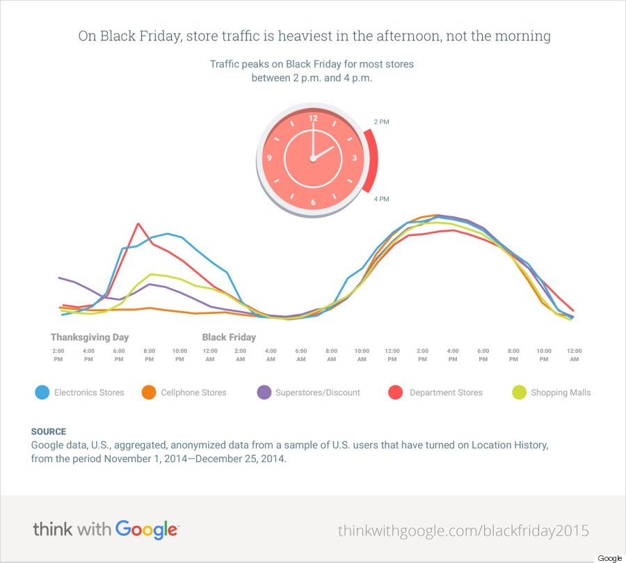whats the best time to shop black friday