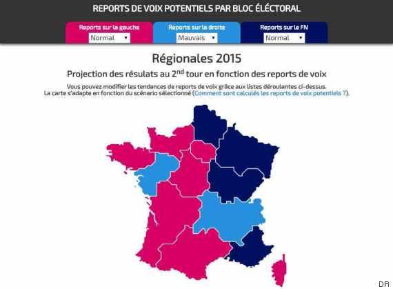 reports droite
