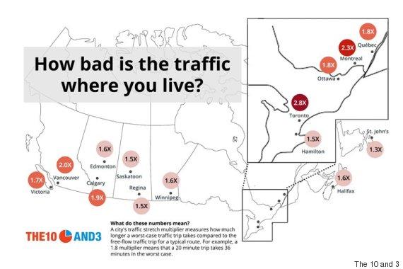 worst traffic canada