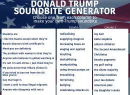 Create Your Own Trumpisms With The Donald Trump Soundbite Generator!