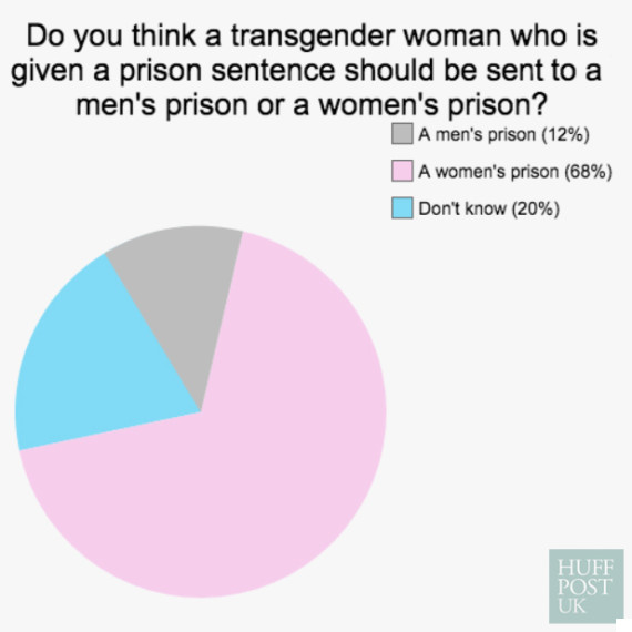 Transgender Rights Came Of Age In 2015 Thanks To So Much