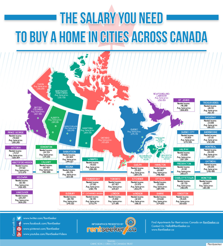 Canada S Most Expensive Places To Buy A Home Illustrated