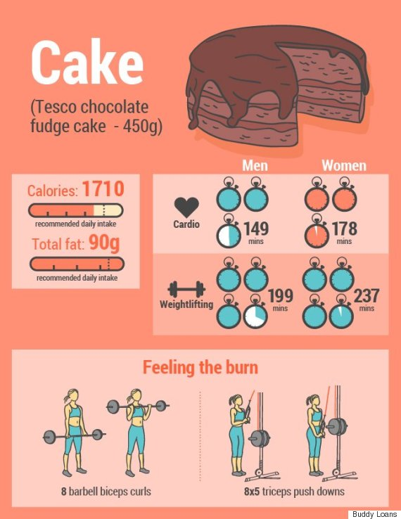 How Does A Cake Walk Work