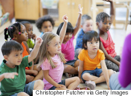 Uncovering the Building Blocks of Preschool Quality