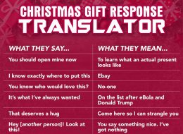 Christmas Gift Responses: What They Say Vs. What They Actually Mean