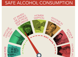 The Government's Latest Guide To Safe Alcohol Consumption