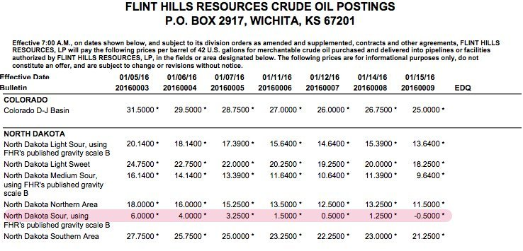 flint hills resources oil prices