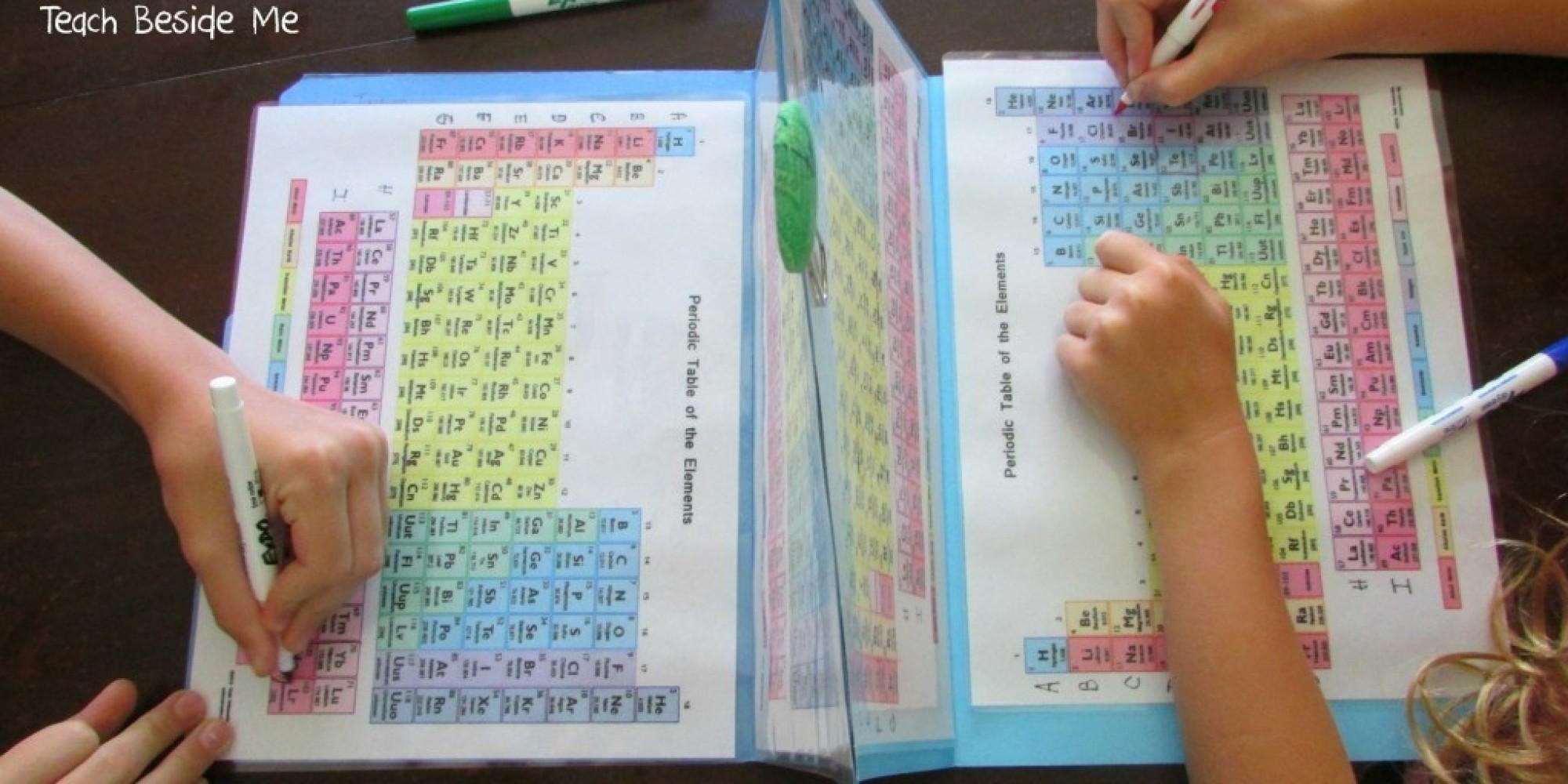 Elle cr e un jeu pour apprendre le tableau p riodique for N tableau periodique