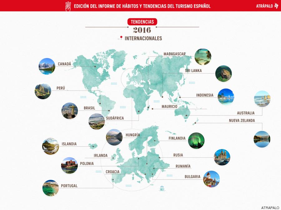 Viajes En 2016 Los Destinos Nacionales E Internacionales