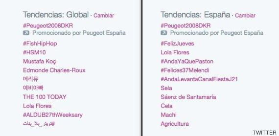 lola flores trending topic