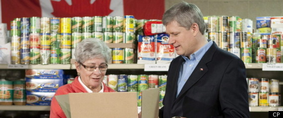 FOOD BANK USE CANADA