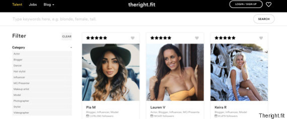 therightfit