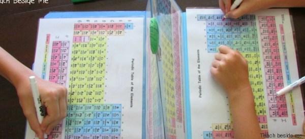 La tavola periodica di Mendeleev non è mai stata così facile da imparare