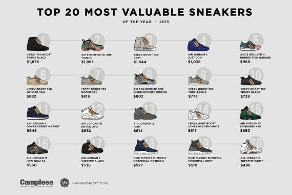 kayne west sneaker