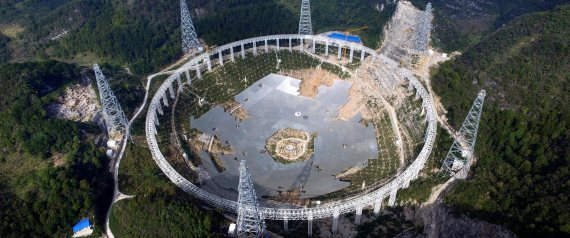 RADIO TELESCOPE CHINA