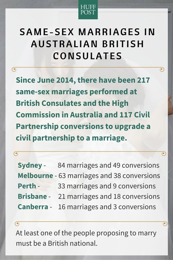 same sex marriage british consulate australia