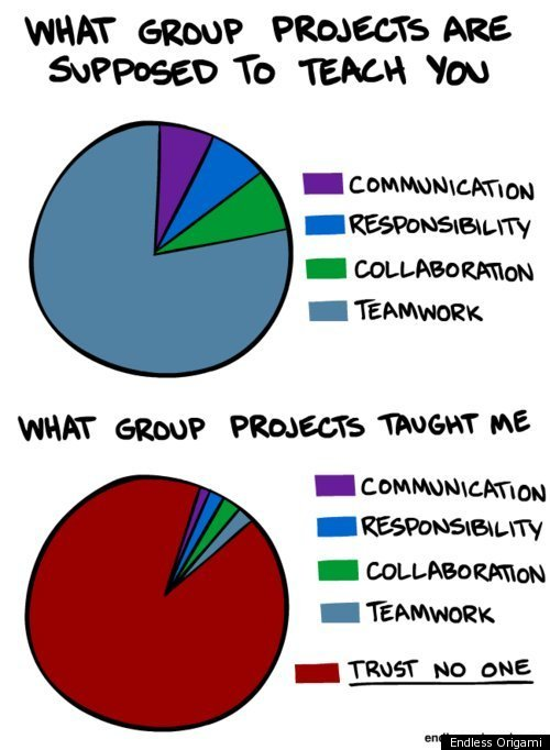 how to work in a group project
