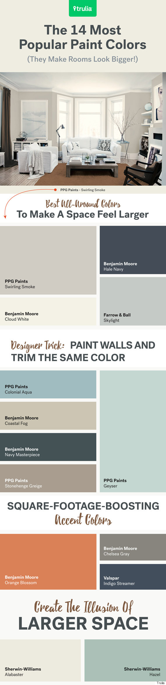Most Popular Paint Colors New The 14 Most Popular Paint Colors They Make A Room Look Bigger Decorating Inspiration