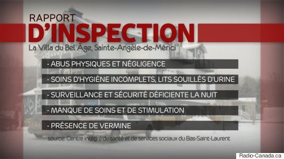 rapport inspection