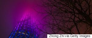 CHINA ENVIRONMENT
